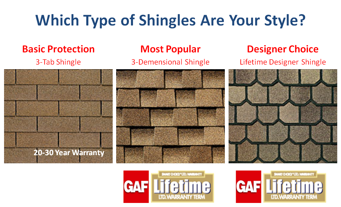 Types Of Roofs Finest Homes Through The Ages With Types